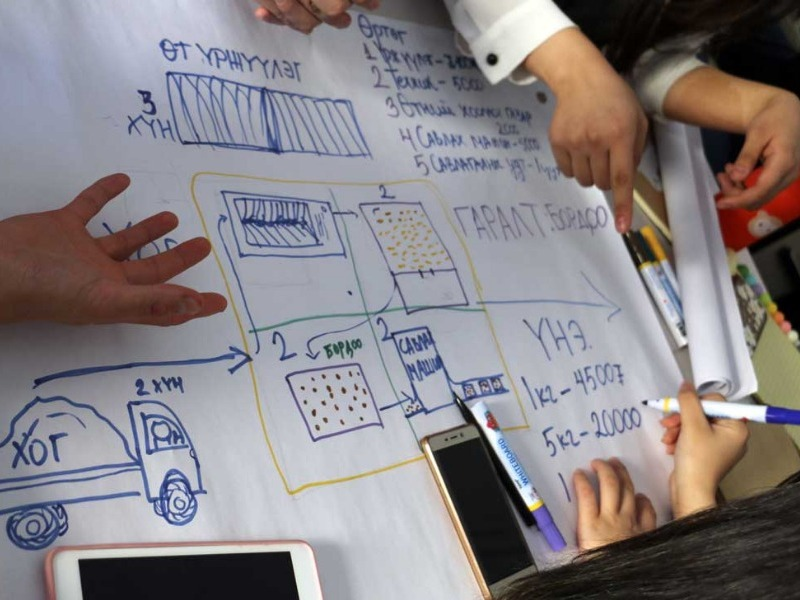 Teenagers are creating their own business prototypes with help of the BEST training. ©Save the Children, 2017